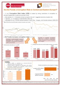 Conference poster summarizing key findings (EU anticorruption conference, Brussels, 3/12/2013)